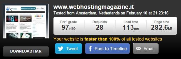 Web Hosting Magazine tempo di caricamento