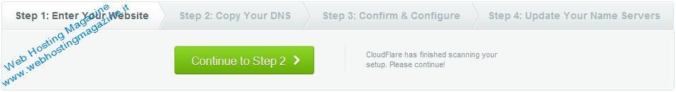 Guida Cloudflare