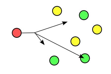schema del funzionamento di Anycast