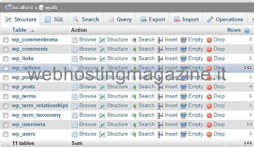 lista delle tabelle di WordPress