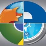 Miglior Browser | Il Migliore per navigare su Internet