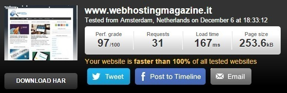 Web Hosting Magazine in 167ms