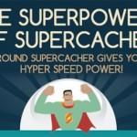 Siteground Supercacher, ancora più veloce con NGINX!