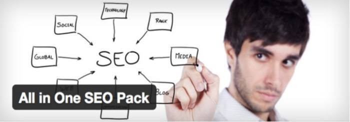 All In One SEO Pack per WordPress