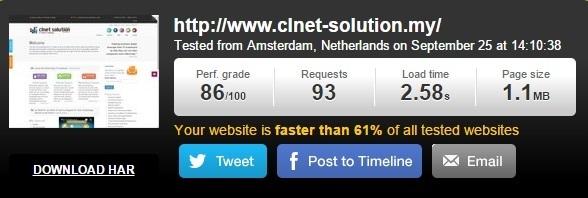 Test Clnet Solution su Pingdoom Tools