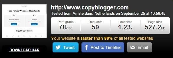 Test CopyBlogger su Pingdoom Tools