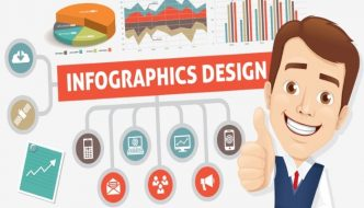 Come creare infografiche online gratis