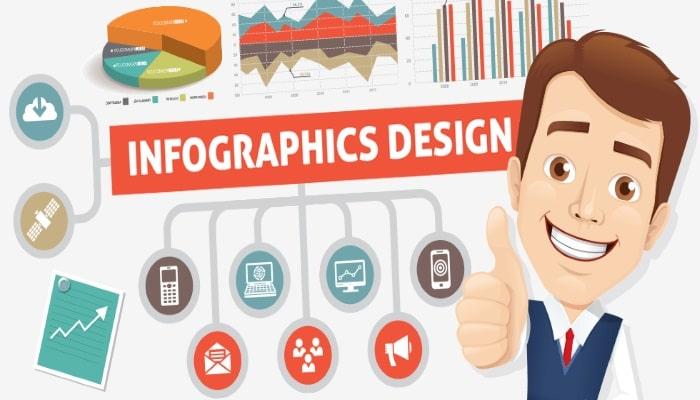10 ottimi tool per creare infografiche online gratis!