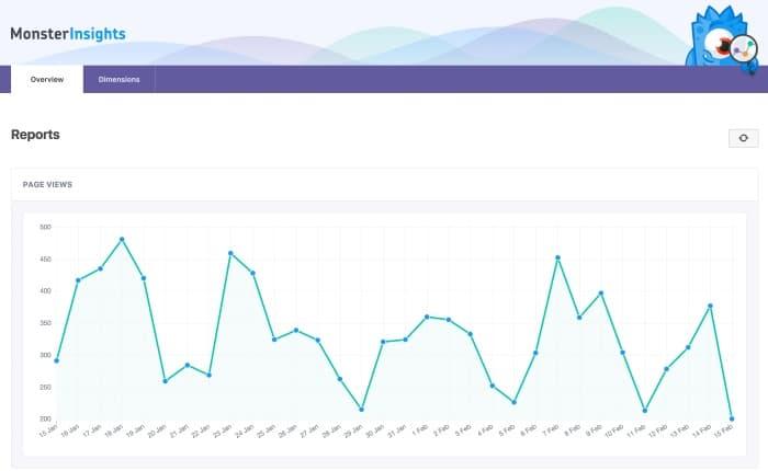 Leggi le statistiche di WordPress con Google Analytics for WordPress